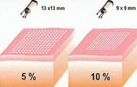 LidMed CO2-Laser Impulsverfahren